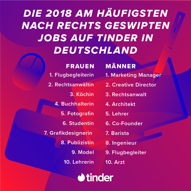 Neues Tinder: Pickable soll die perfekte Dating-App fr
