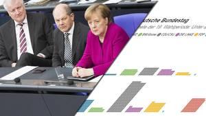 Frauenquote im Bundestag