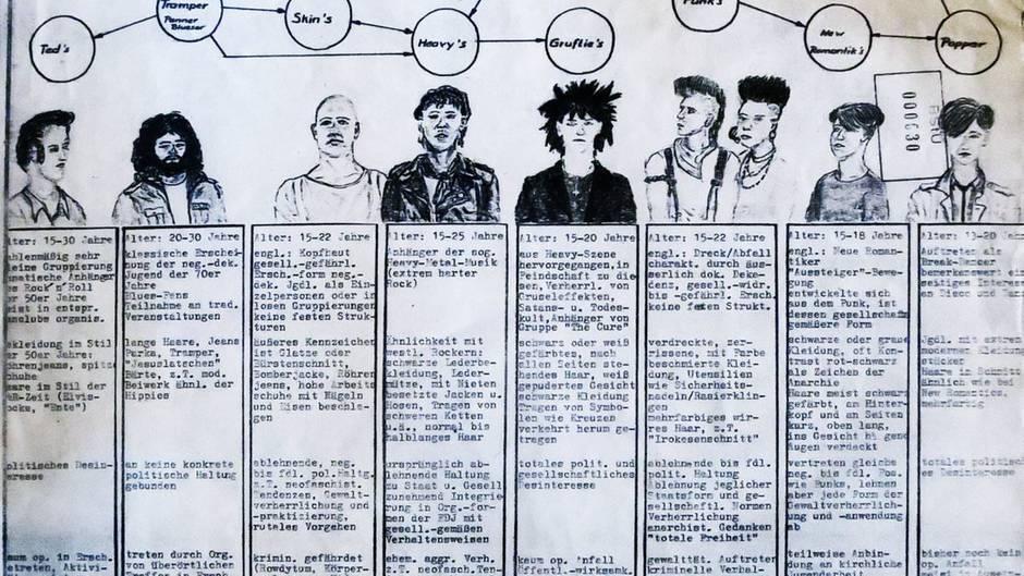 8bba139beb95a DDR-Jugendkultur  So wollte die Stasi