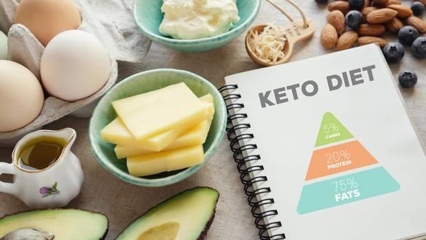 Ketogene Diät  Laut Google ist die ketogene Diät die Meistgesuchtein diesem Jahr gewesen.  Das Ziel bei der KetogenenDiätist es, Gewicht durch Fettverbrennung zu verlieren. So weit so gut. In der Theorie reduziert man Kohlenhydrate drastisch und isst sich an Fetten satt. Eigentlich ähnelt die Keto- der Low-Carb-Diät, nur dass man hierbei so gut wie keine Kohlenhydrate mehr zu sich nimmt. Die Keto-Diät ist extrem. Der Körper holt sich die Energie überFett - und nicht über Zucker - und versetzt den Körper in eine Art Hungerstoffwechsel. Erhält der Körper keine Kohlenhydrate zum Verwerten, greift die Leber auf Fett zurück und bildet einen Glukoseersatz, die sogenannten Ketone - daher der Begriff Ketogene Diät. Tabu sind Brot, Nudeln, Zucker, Kartoffeln, viele Obst- und Gemüsesorten sowie Hülsenfrüchte und Milch.  Der Vorteil: Mit dieser Methode purzeln die Kilos in kürzester Zeit. Nur ist das alles andere als gesund, zuschnellsetzt der Jo-Jo-Effekt ein, wenn man sich wieder normal ernährt. Experten sehen die Diät kritisch.