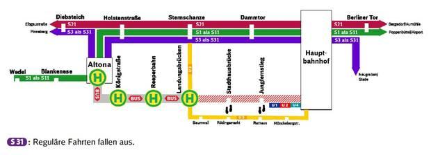 Bauarbeiten zwischen Altona und Hauptbahnhof – S1, S2 und S3 werden umgeleitet