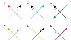 """Twitter-Streit: Wie schreibt man eigentlich ein """"X""""?"""