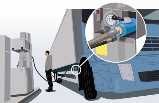 LNG (Liquefied Natural Gas) ist eine Alternative zum sauberen Diesel