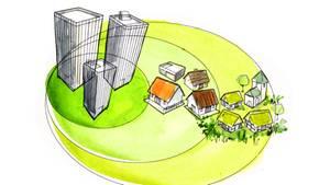 Wo lebt es sich besser: in der Großstadt, im Umland oder auf dem Land?