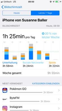 Statistik der Bildschirmzeit