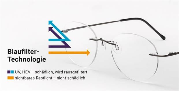 Ein Blaufilter hat für den Brillenträger keinen Nachteil