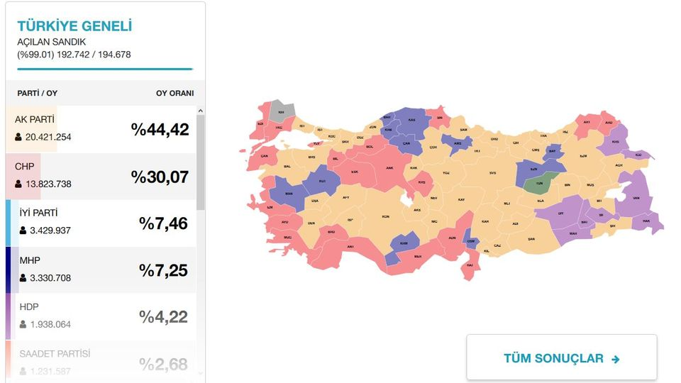 So hat die Türkei gewählt