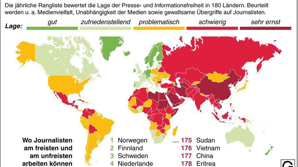 Jedes Jahr bewertet die Organisation Reporter ohne Grenzen die Lage der Pressefreiheit in 180 Ländern