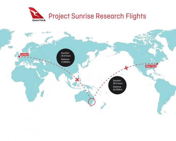 Die beiden Teststrecken von Qantas: von London und New York nonstop nach Sydney