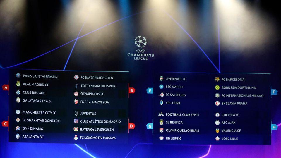 Die Gruppen der neue Champions League in der Übersicht