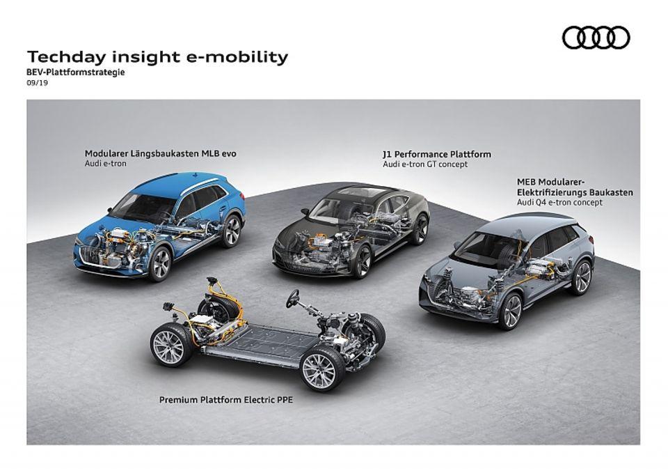 Die vier Audi BEV-Protagonisten