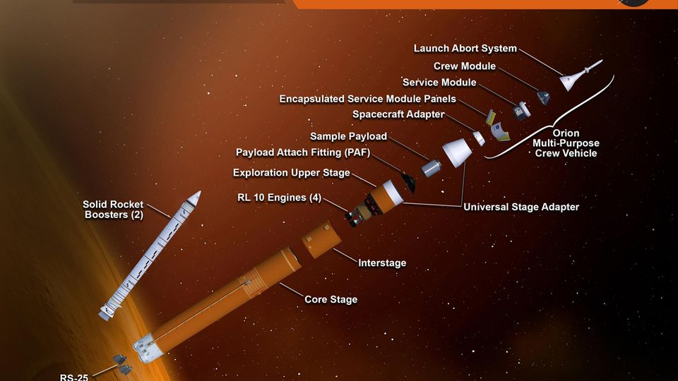 NASA Rakete SLS