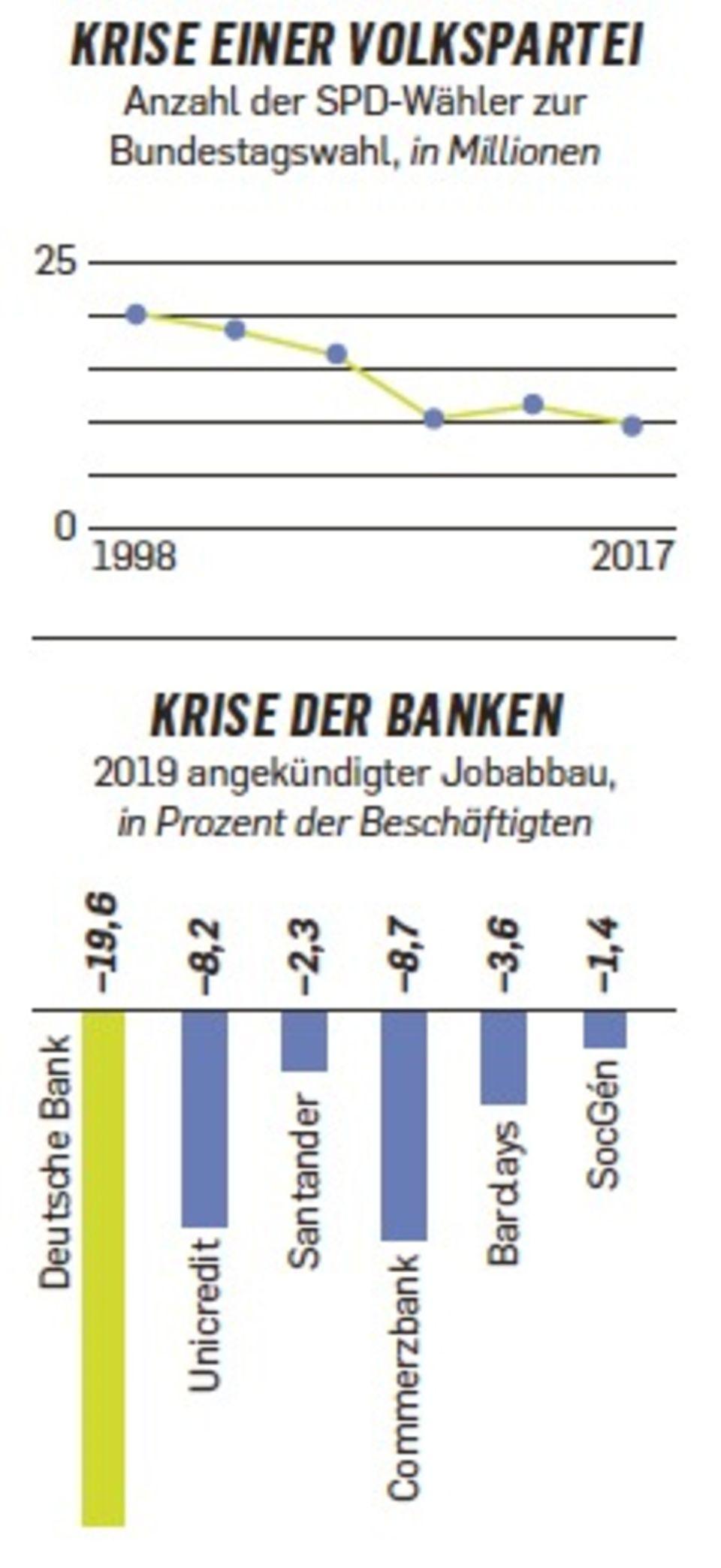 Horst von Buttlar: Der Capitalist: Das schizophrene Jahrzehnt - die große Bilanz der letzten zehn Jahre