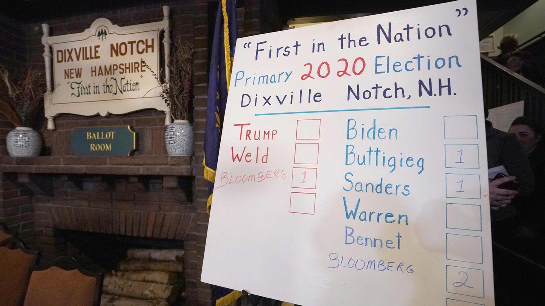 Drei Stimmen für Michael Bloomberg, null für Donald Trump: Die Ergebnistafel aus Dixville Notch.