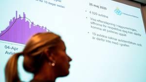 Anzeige zeigt die Corona-Todeszahl von 4029 in Schweden