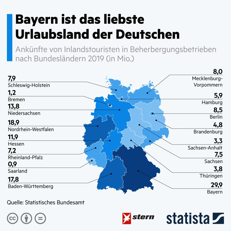 Sommer 2020: Urlaub in der Heimat: Hier machen die Deutschen am liebsten Ferien