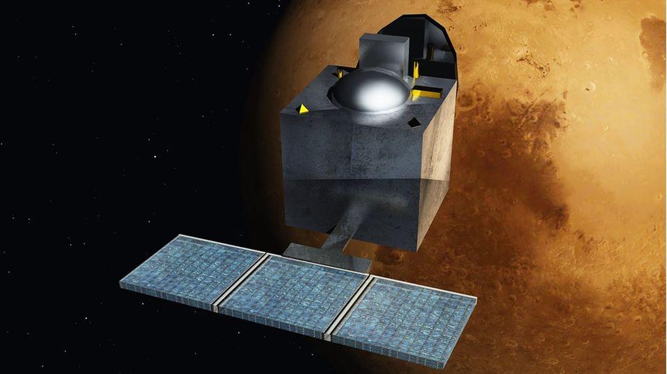 Mars Orbiter Mission ISRO