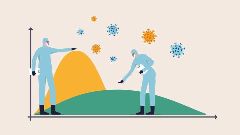 Coronavirus Perkolation