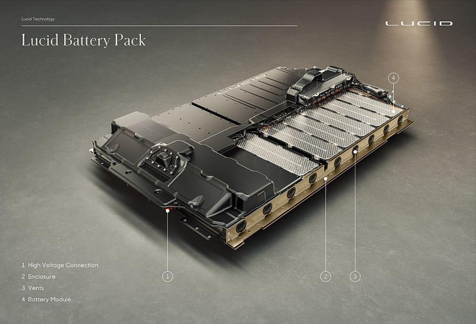 Das Battery Pack im Lucid Motors Air