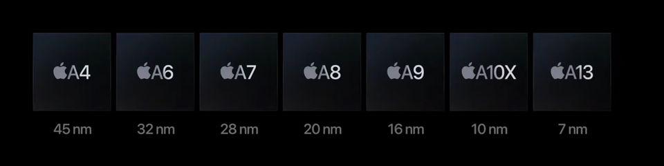 Die A-Volution von Apples hauseigenen Chips. Der A4 (links) steckte im ersten iPad und im iPhone 4 im Jahr 2010, der neue A14-Chip ist hier noch nicht zu sehen. Er ist im 5nm-Verfahren gefertigt.