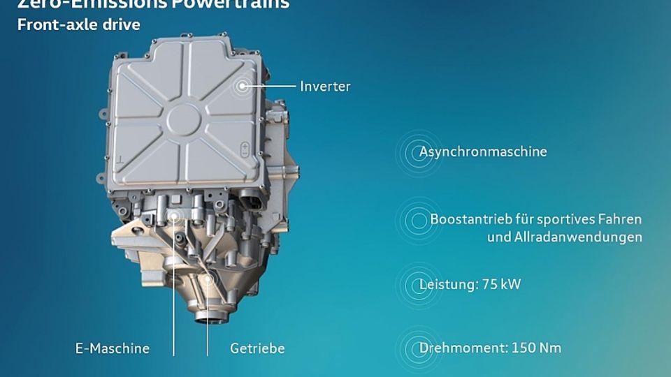 VW ID.4 Elektromotor